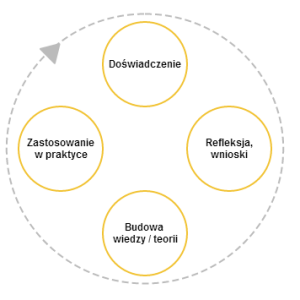 cykl_kolba_vesti_krakow