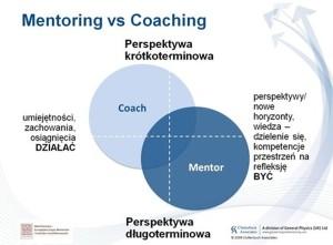mentoring_coaching_krakow_2