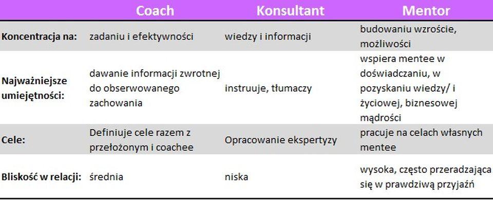 mentoring_krakow_2